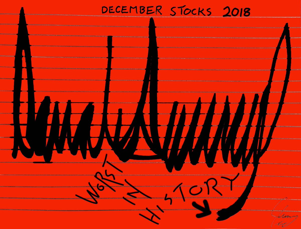 The stock market is starting to look as volatile as Trump's signature. Investors beware of #presidentneverwas https://t.co/IwpS1SmIzP