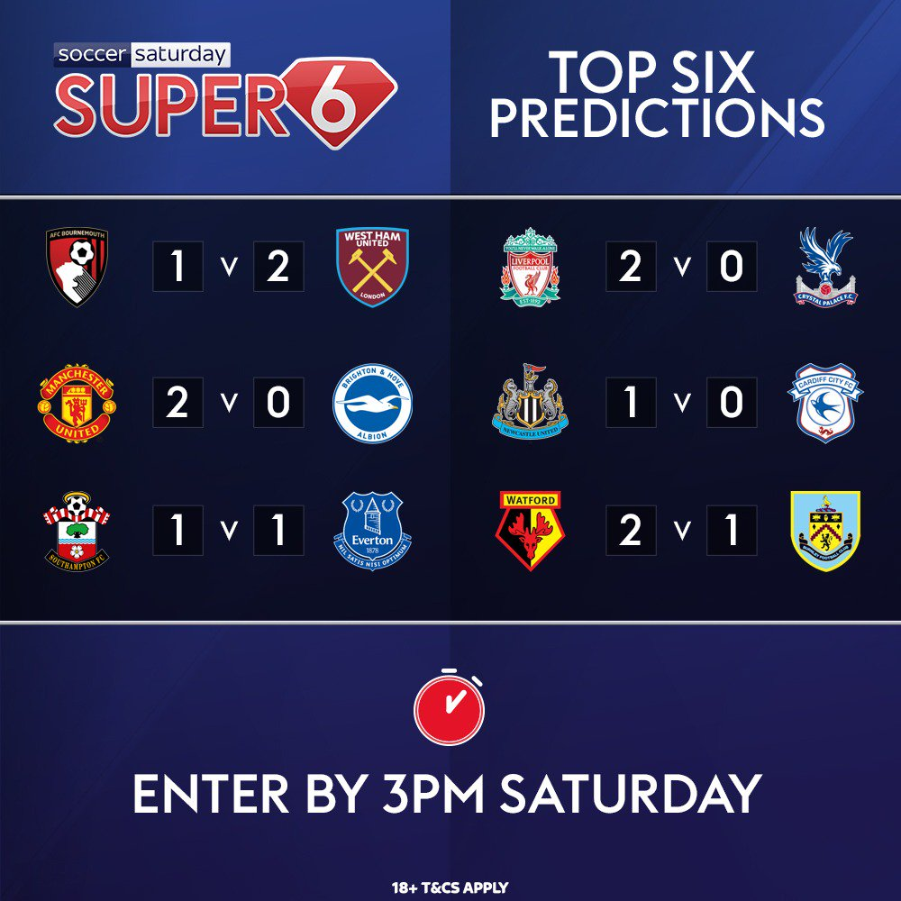 🔝 Here's the top six predictions for each #Super6 fixture this weekend. https://t.co/eoQz1khuJM