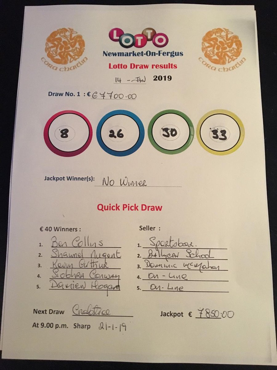 Congratulations to our €40 Lotto Winners- Ben Collins, Shawnel Nugent, Kevin Arthur, Siobhra Conway, Damien Hogan https://t.co/9OA9ML3tqd