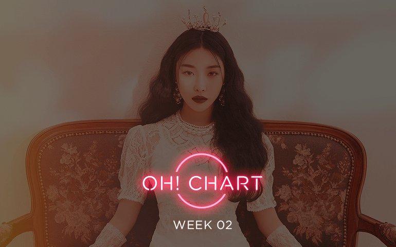 test Twitter Media - OH! Chart 190115 | Chungha's First Win with 'Gotta Go' #chungha @mnhent_01 https://t.co/hhv5LIJffT https://t.co/Bq5DGlO0Rh