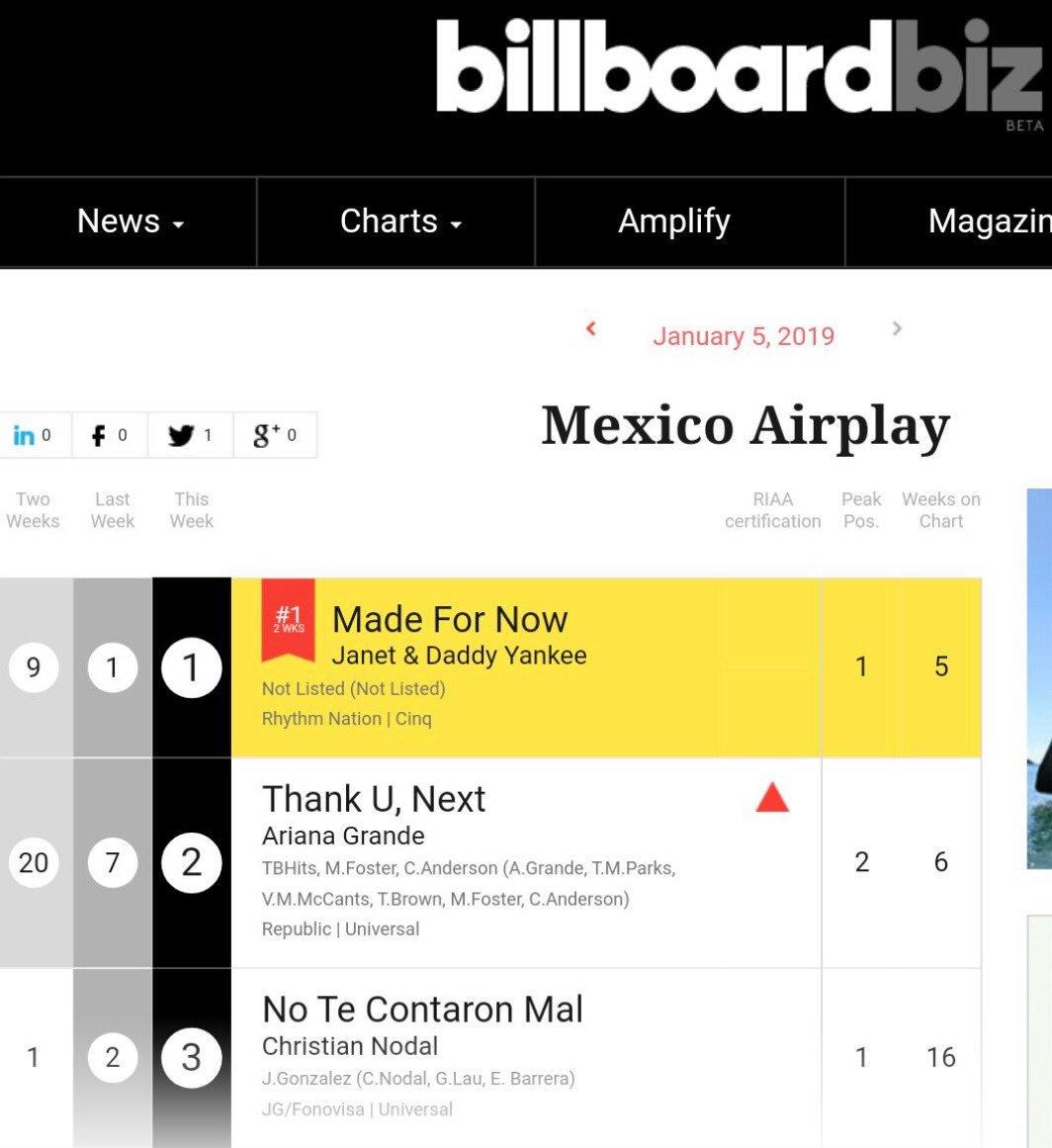 Thank u #Mexico for all the love! ???? #MadeForNowLatin @DaddyYankee https://t.co/xhKHeRHo2c