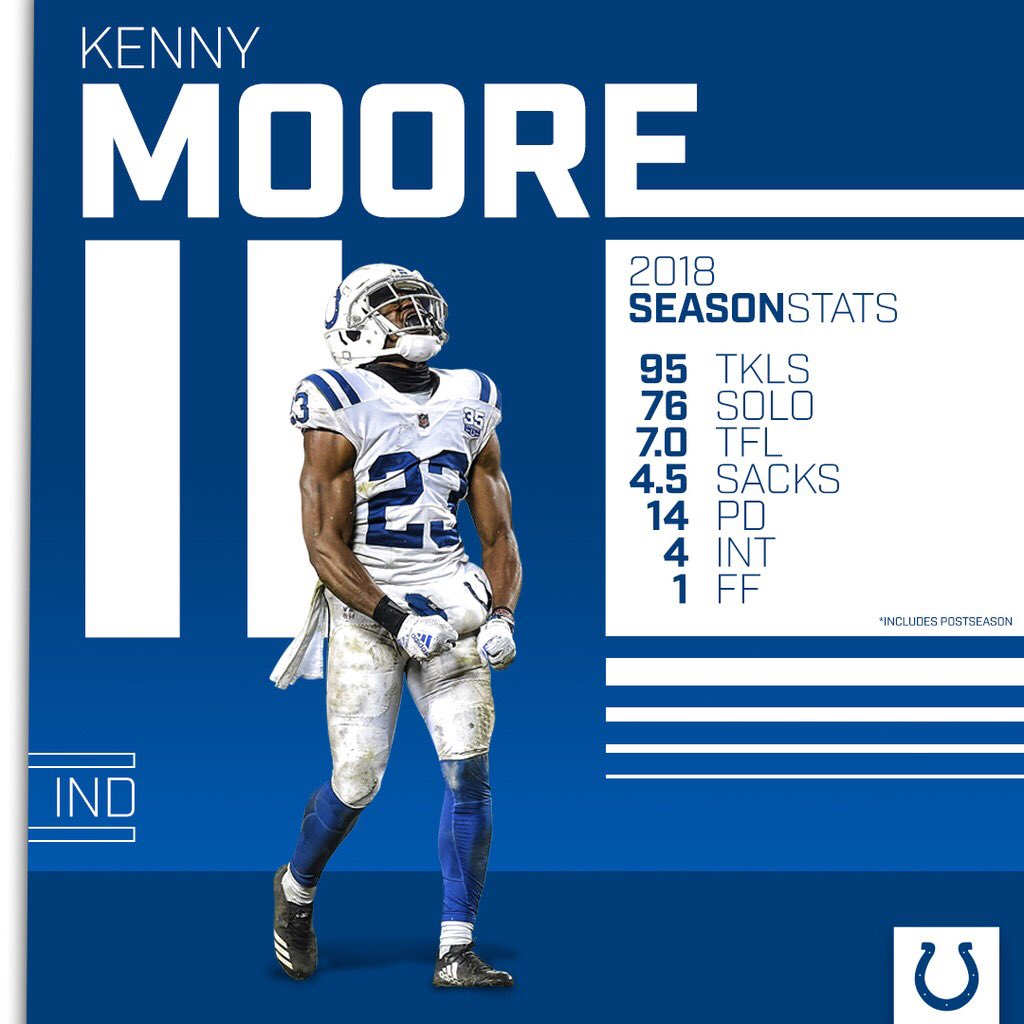 RT @Colts: We see you, @KennyKennyMoe3! 👀 https://t.co/3wBBgUiGz7