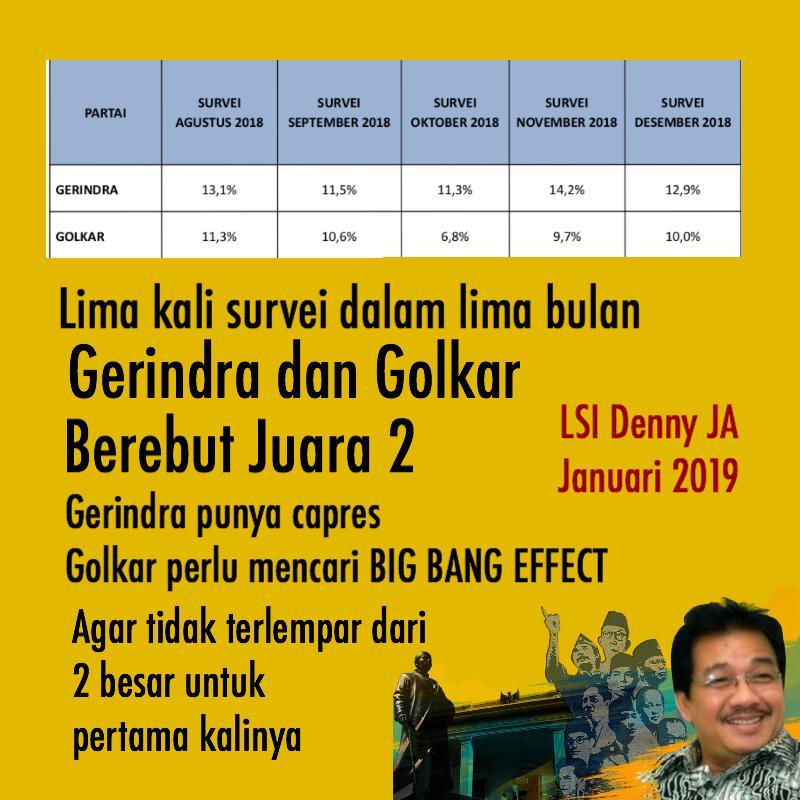 #jokowipresidenku #rekanjokowi #rekanjokowisulsel #ayoteruskerja #indonesiakuat https://t.co/rahJ2b8F78