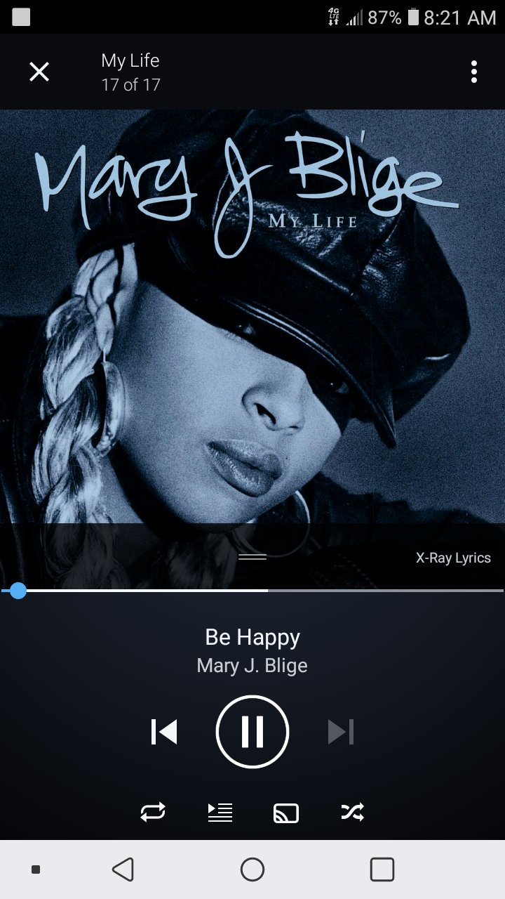 Happy Birthday to the legendary Queen Of Hip-Hop Soul, Mary J. Blige