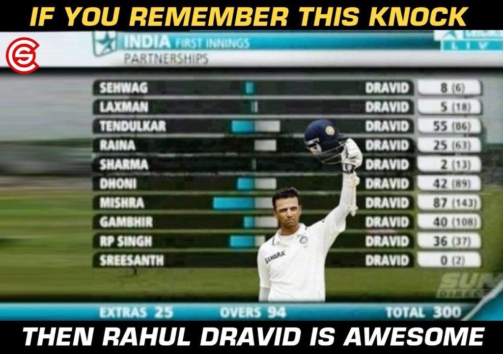 Happy birthday Rahul Dravid