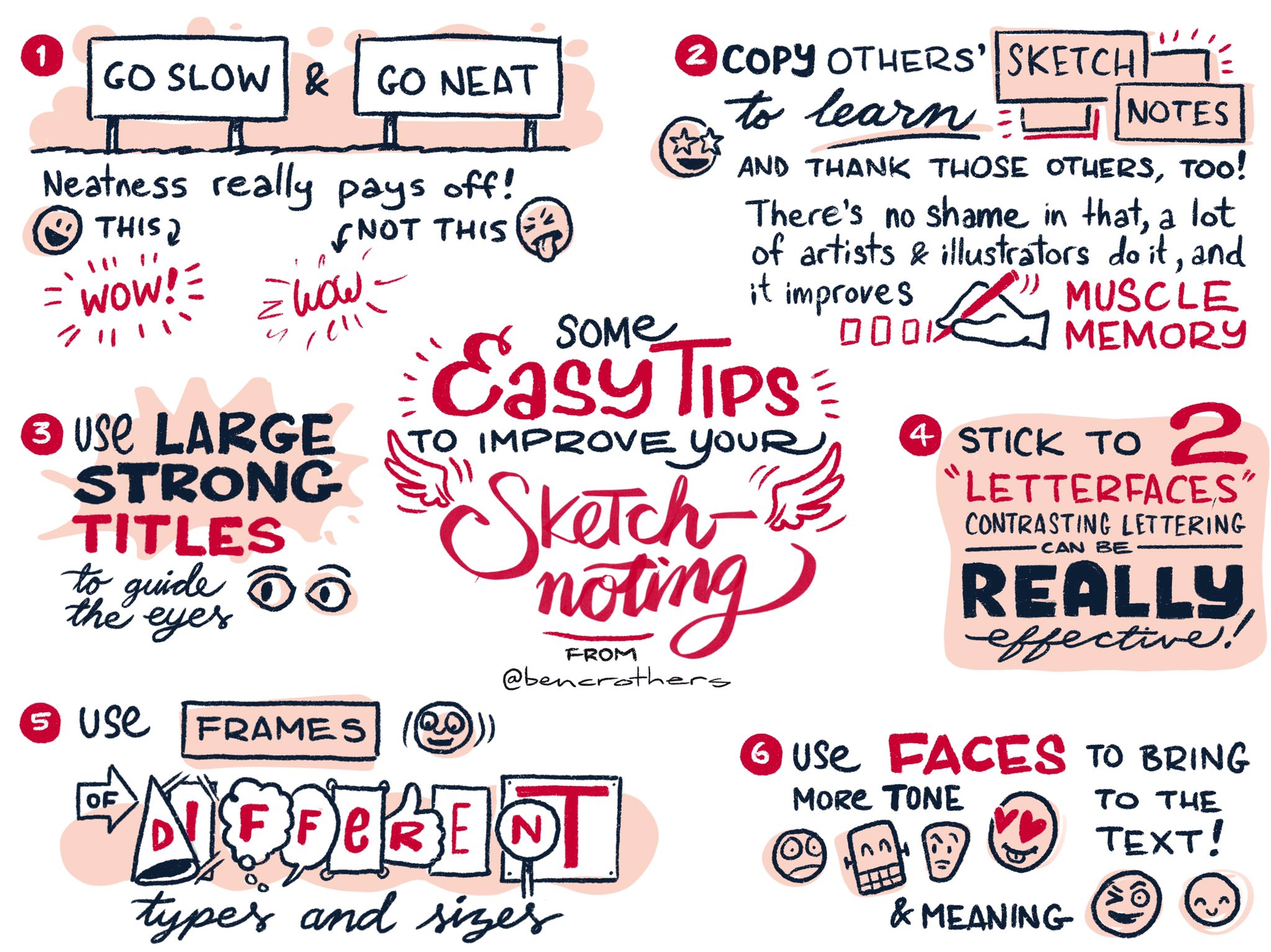 Happy World Sketchnote Day everyone! There are too many peeps to thank with @-mentions, but thanks to you all! In honour of the day, here's a sketchnote of 6 easy ways to improve your sketchnoting! #SNDay2019 ✨✍️🌍 https://t.co/Rd9wsUBXD6