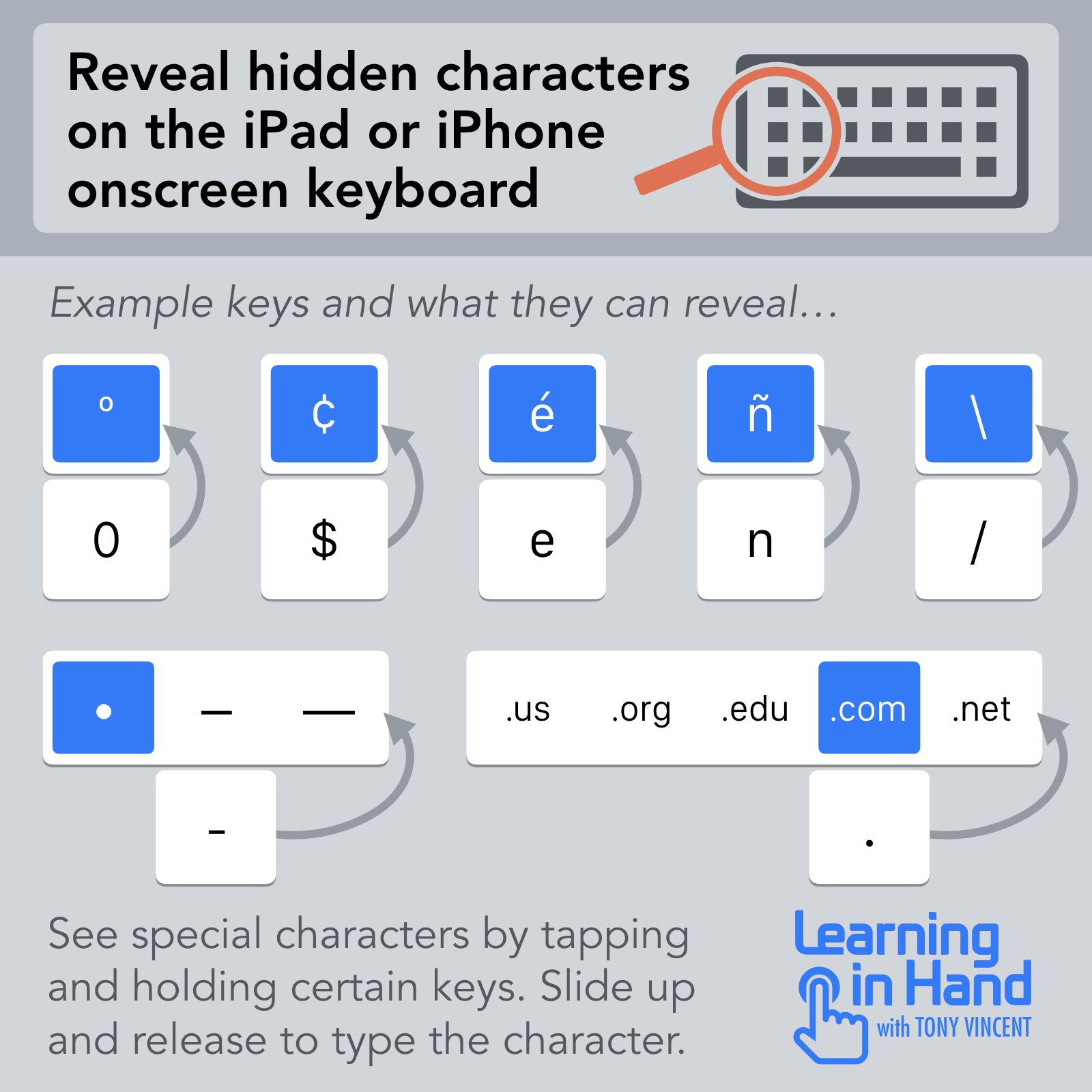 ⌨️ Apple has hidden some characters on the iOS keyboard. It's a matter of holding down certain keys to reveal things like º, ¢, é, •, and —.  Also, when entering a web address, hold down the period and slide up to instantly type .us, .org, .edu, .com, and .net. https://t.co/NySAQWLVMV