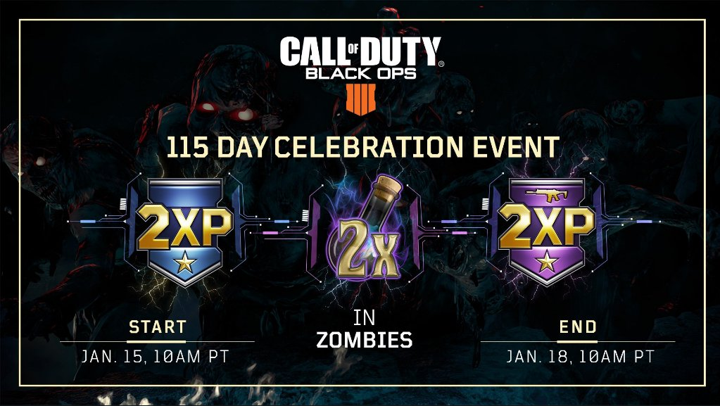 ICYMI: Double XP and Double Weapon XP in Black Ops 4 Zombies ends in 2 hours at 10AM PT  https://t.co/H5OmgpOtgJ https://t.co/229zpoxfWI
