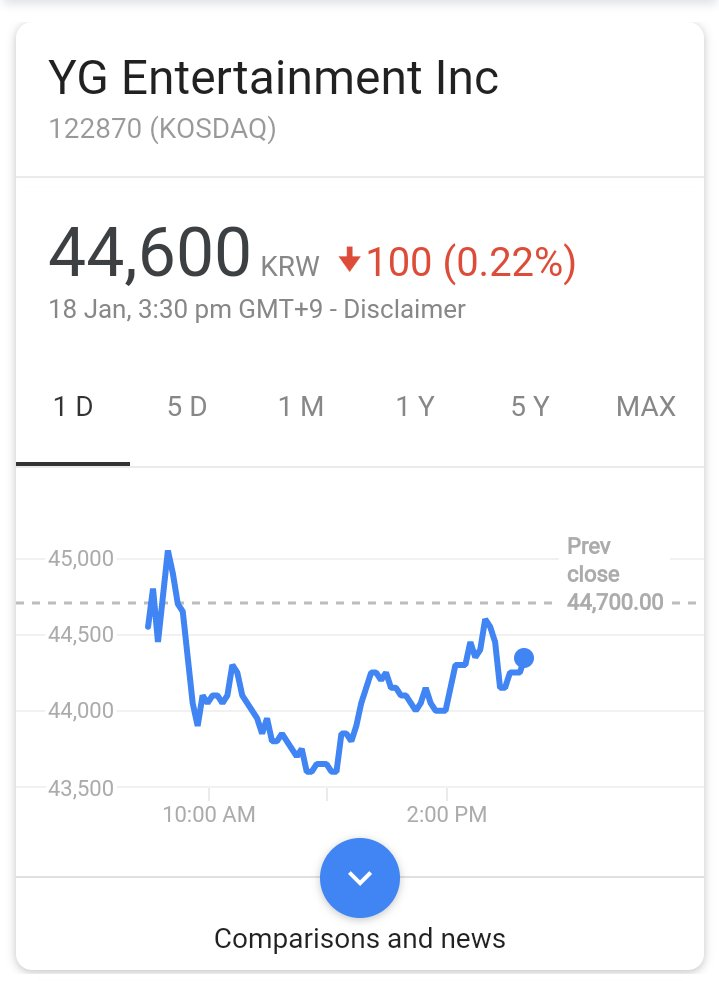 RT @n0ace: yg ent's stock dropped https://t.co/7tKik62twg