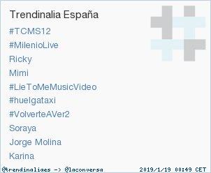 #VolverteAVer2 acaba de convertirse en TT ocupando la 7ª posición en España. Más en https://t.co/K5DFqqcseW https://t.co/76QbZTngKn