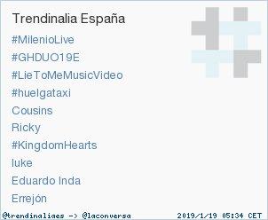 #KingdomHearts acaba de convertirse en TT ocupando la 7ª posición en España. Más en https://t.co/K5DFqqcseW https://t.co/vVL0VjaoAf