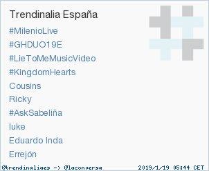 #AskSabeliña acaba de convertirse en TT ocupando la 7ª posición en España. Más en https://t.co/K5DFqqcseW https://t.co/I2bBnPkKJK