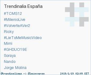 'Nando' acaba de convertirse en TT ocupando la 9ª posición en España. Más en https://t.co/K5DFqqcseW #trndnl https://t.co/cBx7XSSqqg