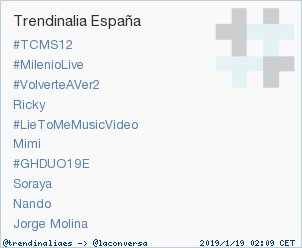 #GHDUO19E acaba de convertirse en TT ocupando la 7ª posición en España. Más en https://t.co/K5DFqqcseW #trndnl https://t.co/kIsi28Dmxi