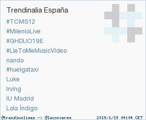 'Lola Índigo' acaba de convertirse en TT ocupando la 10ª posición en España. Más en https://t.co/K5DFqqcseW https://t.co/WF0GFBDTlK