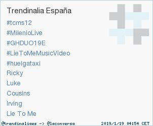 'Cousins' acaba de convertirse en TT ocupando la 8ª posición en España. Más en https://t.co/K5DFqqcseW #trndnl https://t.co/MzqY5SadPo