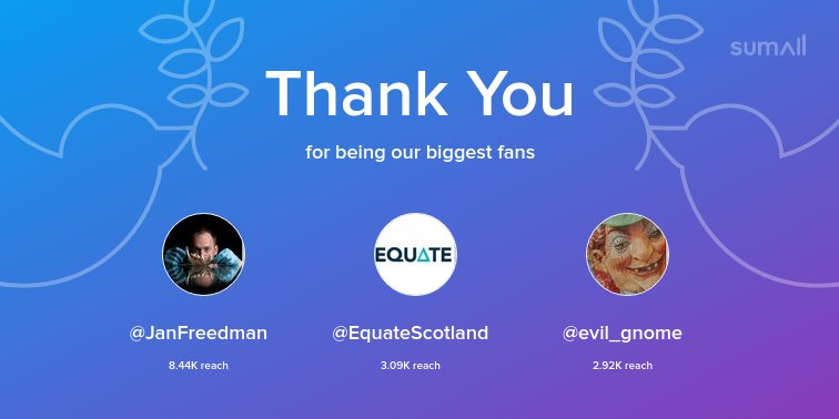 Our biggest fans this week: @JanFreedman, @EquateScotland, @evil_gnome. Thank you! via https://t.co/Kut8OFZIH5 https://t.co/daXWa2TaNC