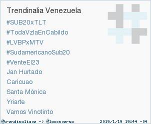 #VenteEl23 acaba de convertirse en TT ocupando la 5ª posición en Venezuela. Más en https://t.co/TZZWvFfY1p #trndnl https://t.co/XRYAus1cGR