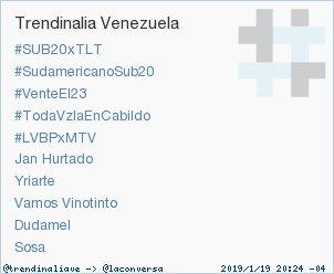 'Dudamel' acaba de convertirse en TT ocupando la 9ª posición en Venezuela. Más en https://t.co/TZZWvFfY1p #trndnl https://t.co/mdeYypYvpQ