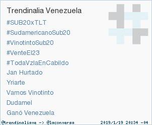 'Ganó Venezuela' acaba de convertirse en TT ocupando la 10ª posición en Venezuela. Más en https://t.co/TZZWvFfY1p https://t.co/VUOIH1PZ15