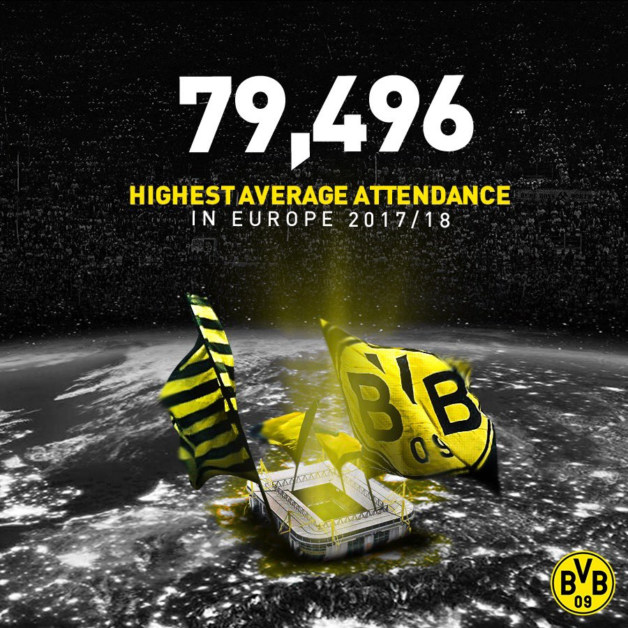 Best supported club in Europe for the second year in a row 💛🥇 https://t.co/sXoIrOJEJ5
