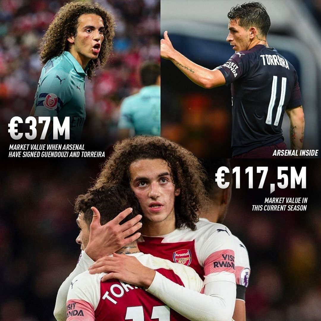 RT @muraikms_: Previous and current value of #Torriera and #Guendouzi 🔴🏐  (Arsenal_inside) https://t.co/9KnPcCrX67