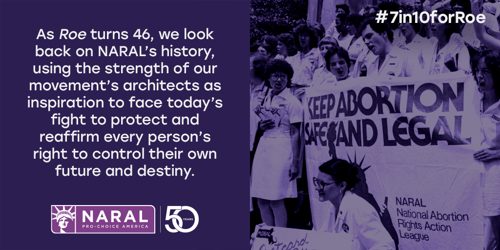 Today is Roe v. Wade's 46th birthday. Reproductive rights are human rights. Period. #7in10ForRoe https://t.co/ghQqyZd46x
