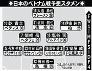 サッカー日本代表、ベトナム戦のスタメン予想/アジア杯 https://t.co/jWogMq9iXk https://t.co/qIw4FACZZf