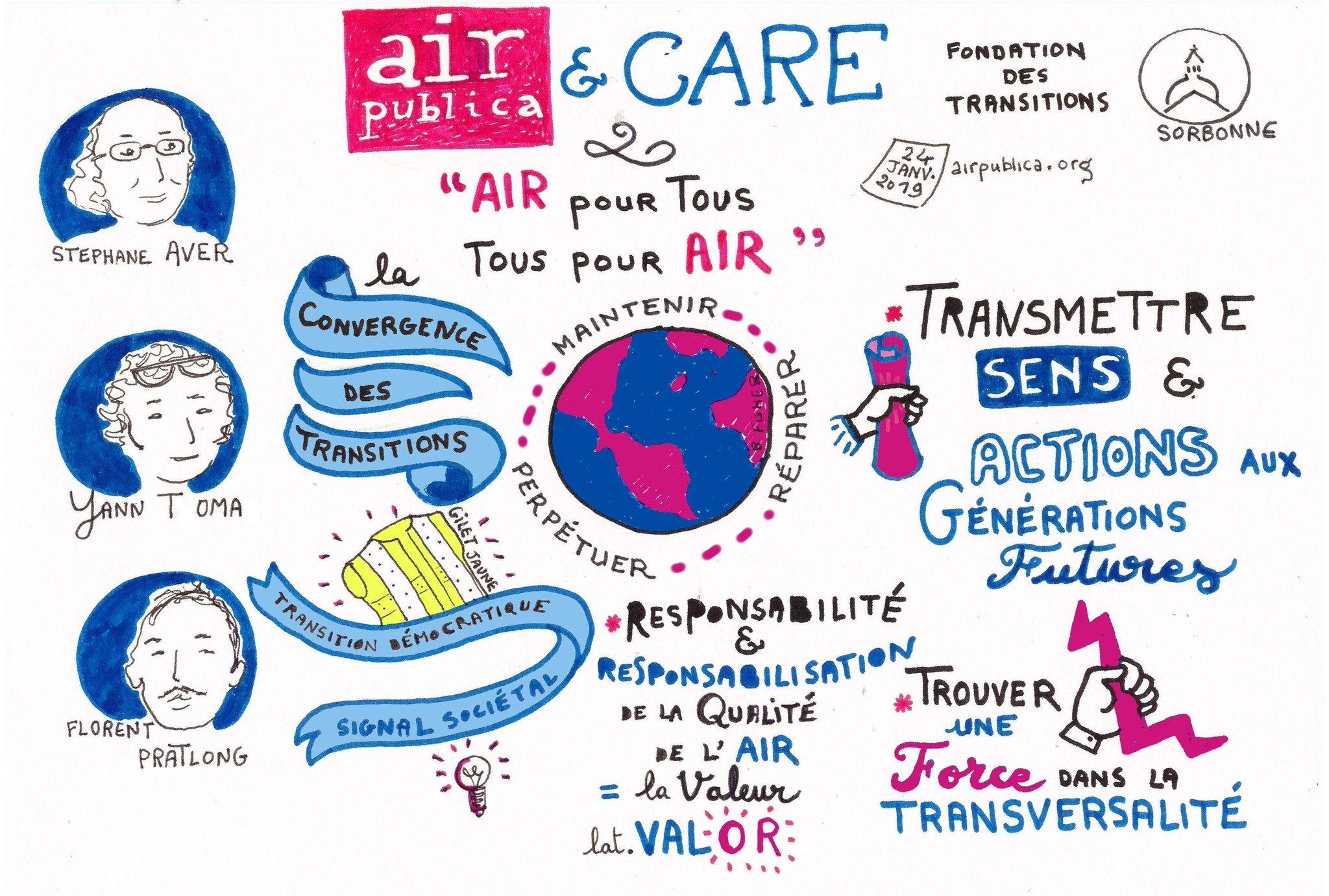 Sketchnote sur la conférence #Air #care à la Sorbonne. #DeveloppementDurable #sketchnotes @tomkerting @MartayanElsa @Aurelie_Solans @oliviagregoire @trefflenow @YannToma @sorbonneit @GillesBerhault   @Transitionneurs @GuapoAir @CAREfrance @lesrespirations https://t.co/tBc5qOWevT