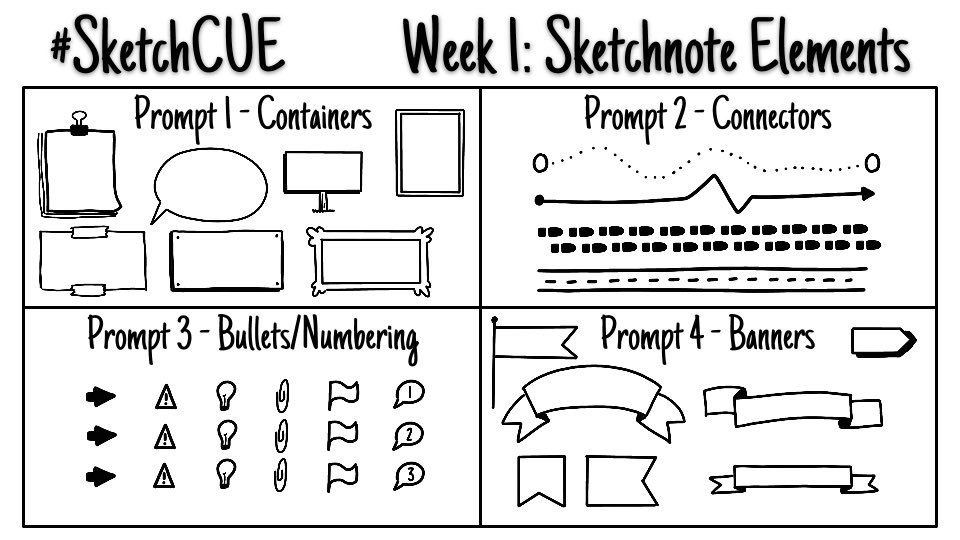 Week 1 of #SketchCUE is focused on Sketchnote Elements. Four prompts for the week. Sketch and share as you have time! Aim for no more than 5 minutes a sketch as we focus on practice, not perfection. #Sketch50 #WeAreCUE https://t.co/10Hgo6D6F2