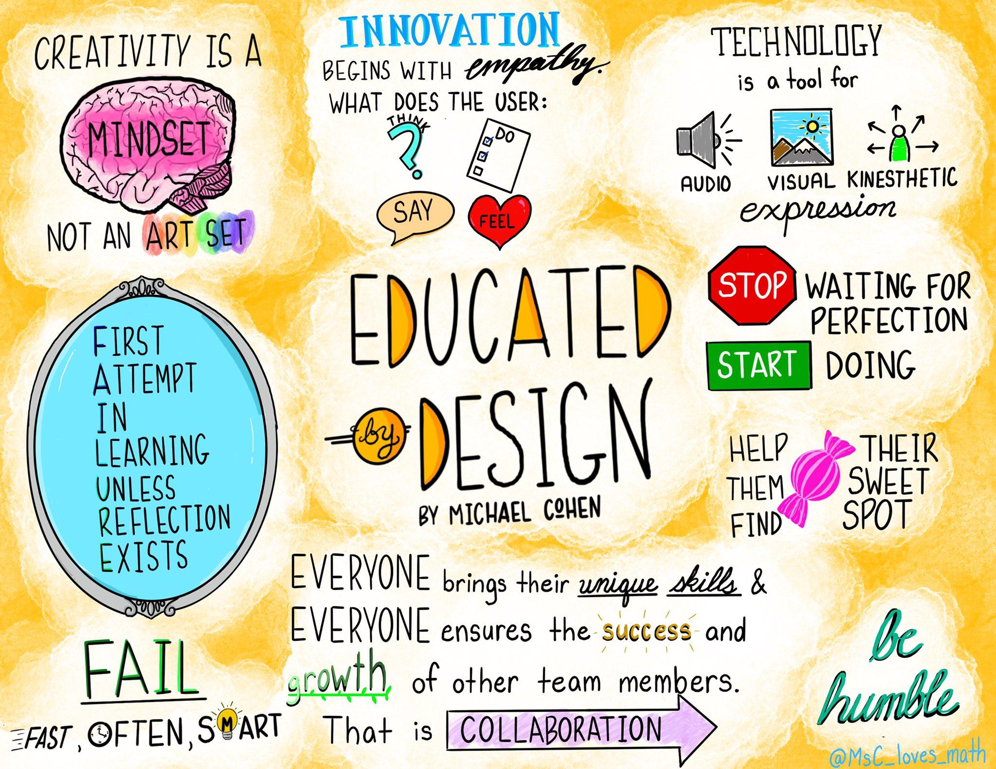 """Creativity is a mindset, not an art set"". My latest sketchnote reflection from #EducatedByDesign by @TheTechRabbi . https://t.co/lUgosXzMbv"
