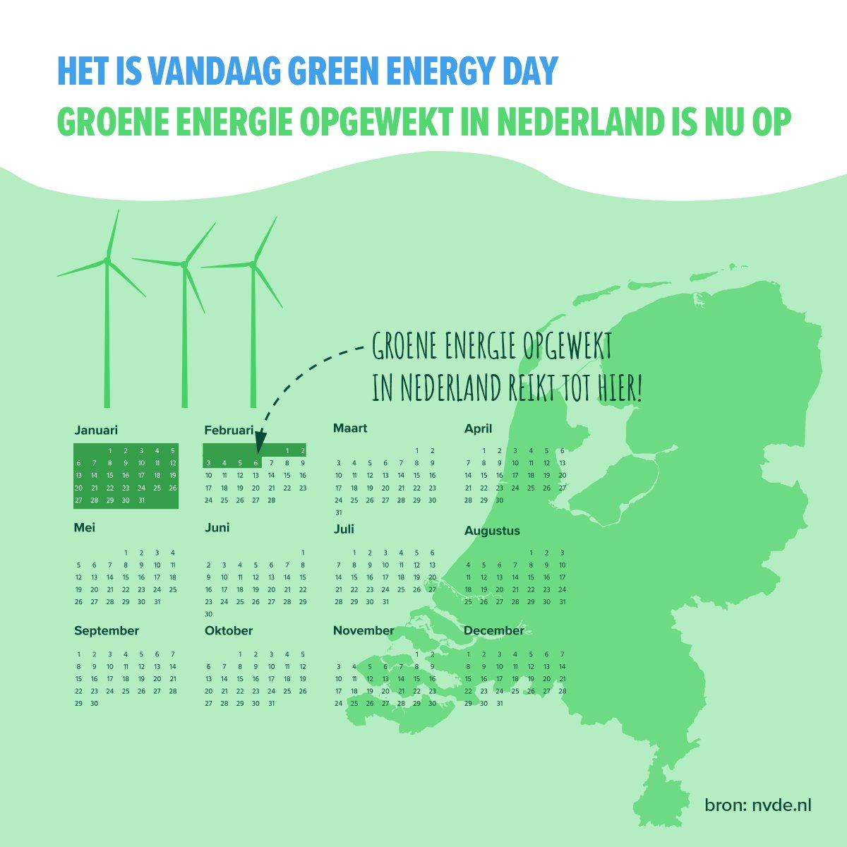 test Twitter Media - In Nederland is het #GreenEnergyDay. De dag waarop alle in Nederland opgewekte groene energie is verbruikt voor de rest van het jaar. Nu schakelen we over op fossiele energie. Het doel in 2050? Genoeg schone energie voor een heel jaar! Voor minder vervuiling en een beter klimaat. https://t.co/yBpGmlaPX7