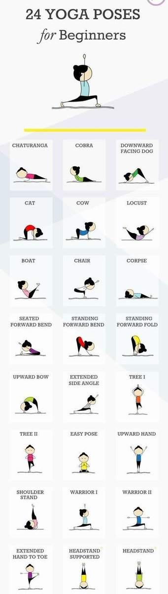 test Twitter Media - Today, I challenge YOU to do a yoga pose. Whether it be for exercise or for stress relief, yoga can help you feel better. #yoga #stress #stressrelief #exercise #diabetes #t1 #t2 #type1 #type2 #stickittodiabetes https://t.co/yzxrQH5r4u