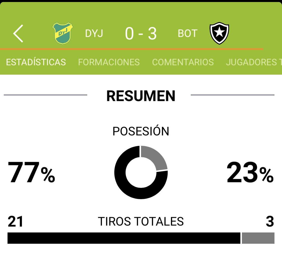 RT @NLarcamon: La inexplicable lógica de este deporte. ... @ClubDefensayJus vs @Botafogo.  #CopaSudamericana https://t.co/bxrW6apV78