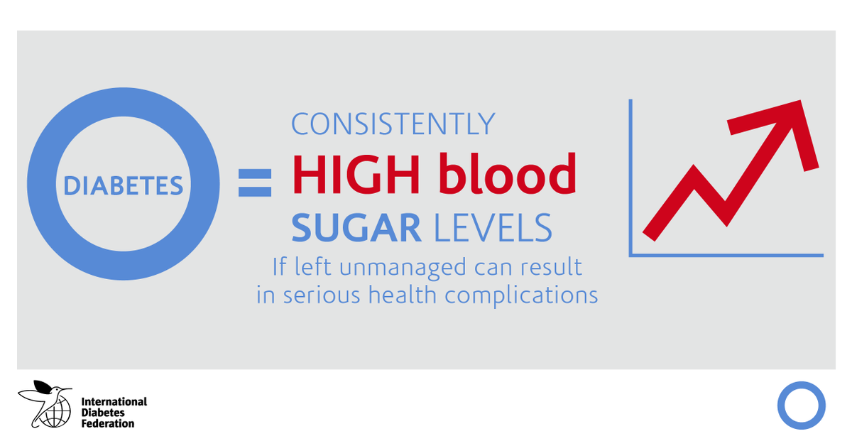 test Twitter Media - If #diabetes is not managed well, it can trigger a variety of complications, ranging from mood changes to organ damage. Learn more diabetes complications and their management https://t.co/qVHvkmqQSY https://t.co/T99FoF0HsJ
