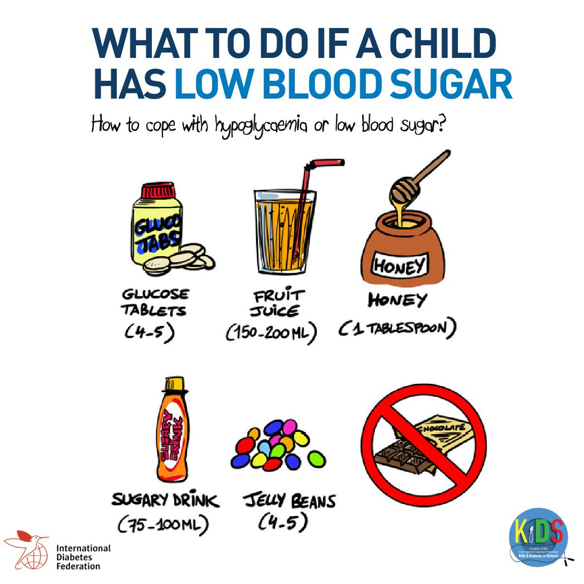 test Twitter Media - Would you know what to do if a child with #diabetes has low blood sugar? Take a look at our #KiDS information pack and help increase awareness and understanding of diabetes in schools  https://t.co/dXGXsl0dbM https://t.co/yLfWKFCSGJ