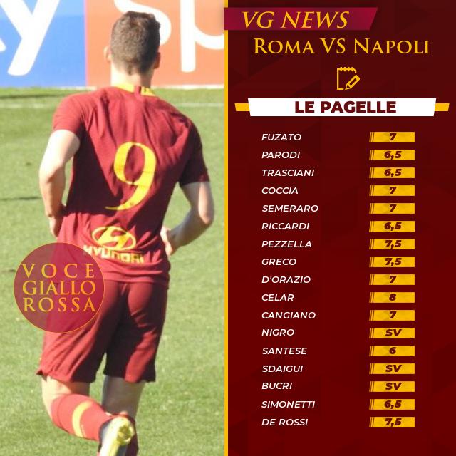 #RomaNapoli