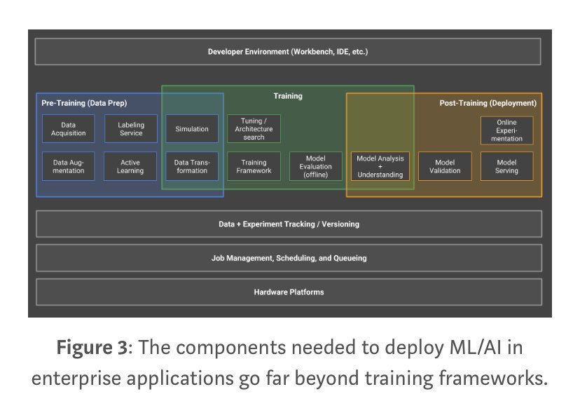 "test Twitter Media - There is a proliferation of ""Deep-Learning-Tools-for-Enterprises"" startups—most will fail. Why? 1️⃣Not everything is #DeepLearning 2️⃣There's more to Architecture than Training 3️⃣Monetization models are not obvious  https://t.co/nNBnFX9ieu #BigData #DataScience #MachineLearning #AI https://t.co/4Mamc7mr46"