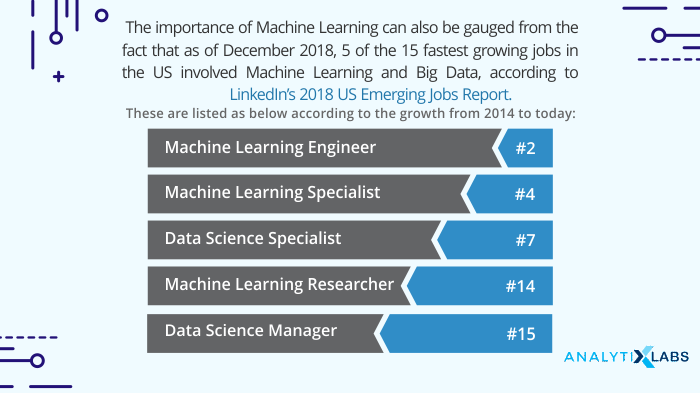 test Twitter Media - Machine Learning – Is it the Right Career for You? #Infographic #Robot #Robotics #Automation #Bots #ArtificialIntelligence #MachineLearning #DeepLearning #MachineIntelligence #AugmentedIntelligence #AI #DL #ML #Tech #Technology @CioAmaro https://t.co/LNFbm7IJ99