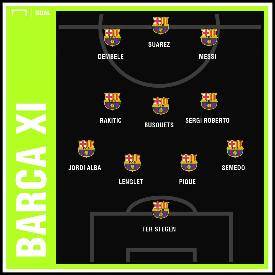 test Twitter Media - Valverde has opted for Dembele over Coutinho tonight! 👀  Here's how Lyon and Barcelona line up 👇 #OLBAR https://t.co/z6dIwoe18o