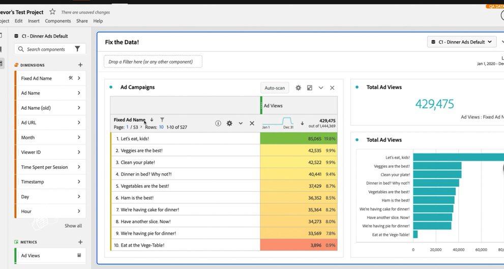 yoliworth: Magically fix nuances for improved campaign data #DimensionBuilder #AdobeSummit https://t.co/ELRWDPh3sQ