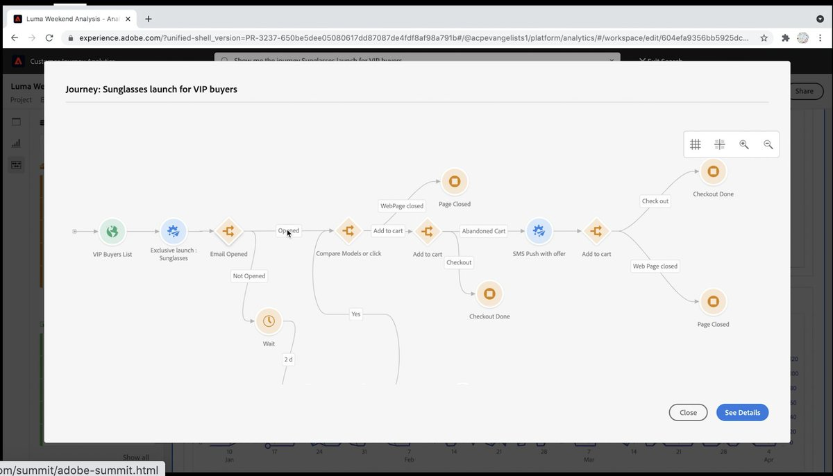 GoldieChan: #SavvySearch: You can see the whoollleeee journey in one click on @AdobeExpCloud! #AdobeSummit #AdobePartner https://t.co/tb5kbmKf10