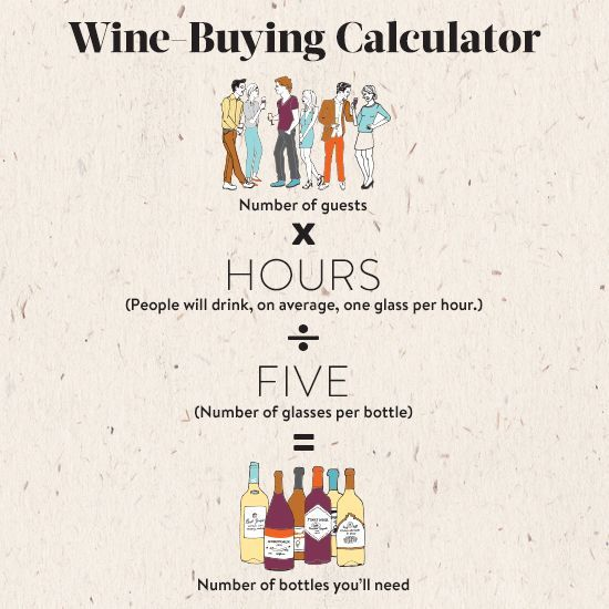 I submitted my application for the Nobel Prize in Mathematics😂🍇🍷😂🍇🍷😂🍇🍷#wine #winelover @winewankers @tinastullracing @Dracaenawines @GrnLakeGirl @magee333 @BarrettAll @DivaVinophile @MacCocktail @always5star @winegal57 @JeremyPalmer7 @TheWiningHour @creativefabien https://t.co/384QmV8gpA