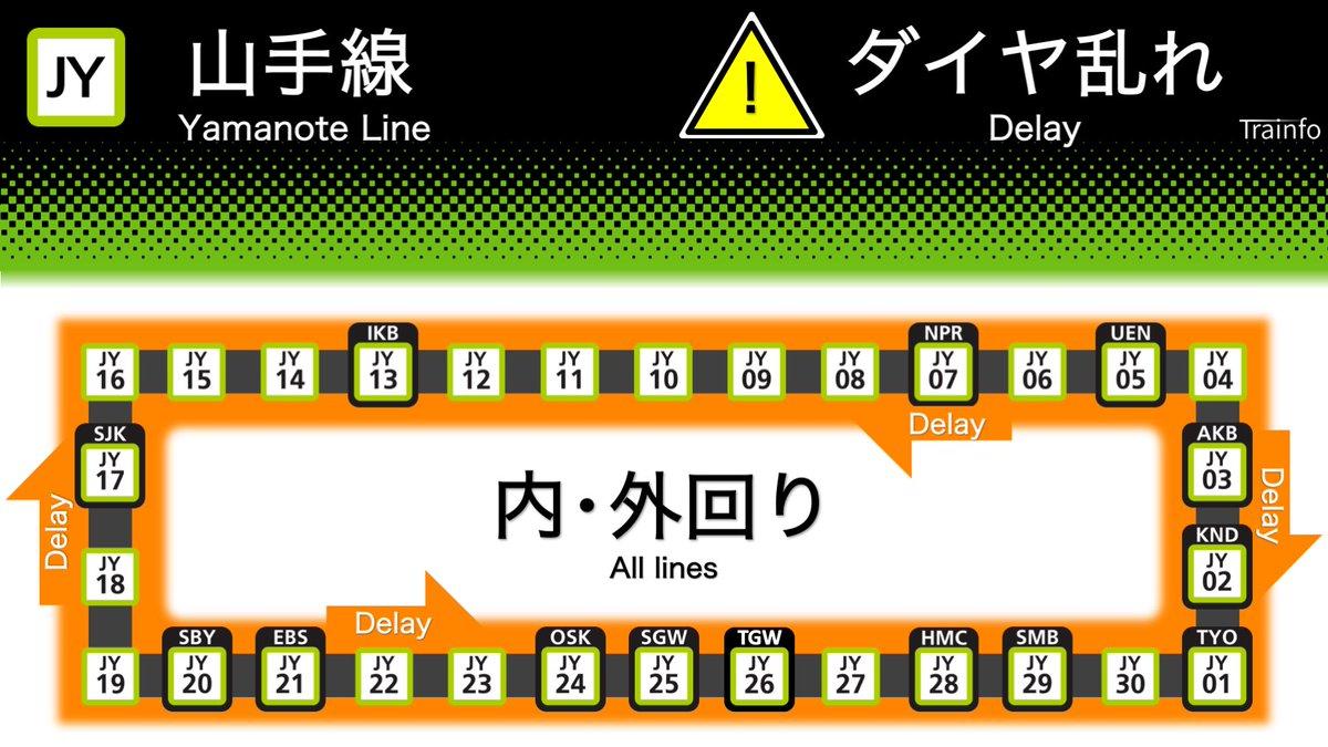 test ツイッターメディア - 【山手線 内・外回り 遅延情報】 山手線は、渋谷駅での駆け込み乗車に伴う荷物挟まりの影響で、一部の内・外回り電車に遅れがでています。 https://t.co/Zb4fr8iIln