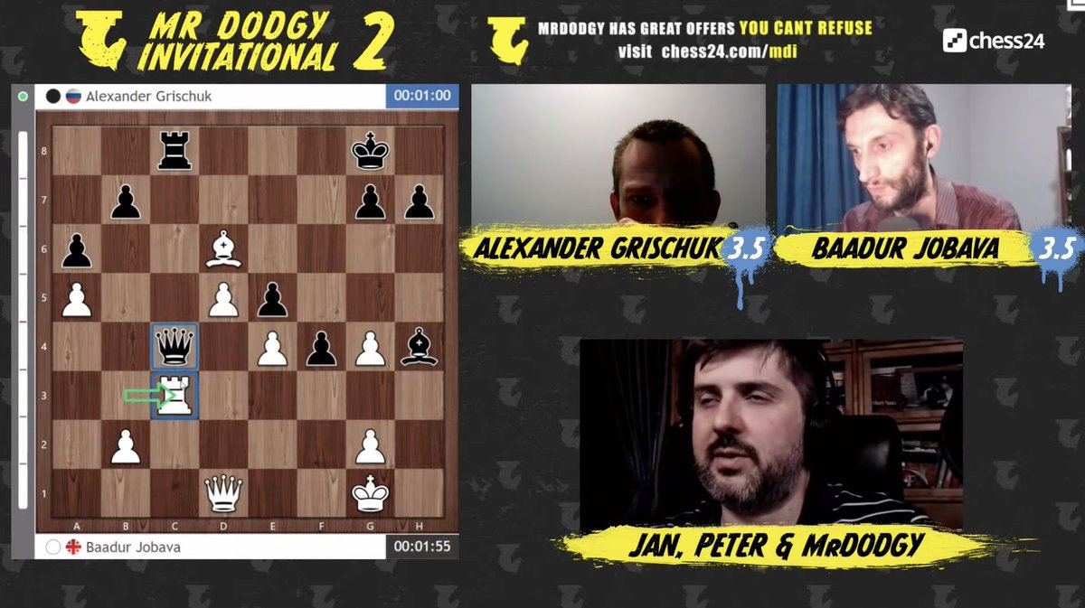 test Twitter Media - A huge blunder by Grischuk after a tense game and Jobava is set to take the lead! https://t.co/eX1dm01qSA  #MDI2 #c24live https://t.co/6yXBVtFzqg