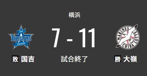test ツイッターメディア - 【試合結果】6/4 横浜 横浜DeNA 7-11 千葉ロッテ 勝:大嶺 S:益田 敗:国吉 千葉ロッテが4本の本塁打などで11点を奪い勝利。2番手の大嶺投手が自身2017年以来の白星。佐藤選手は2本の本塁打含む3安打の活躍。益田投手は1球セーブを記録。#baystars #chibalotte ◆詳細は↓ https://t.co/wNsZZSULYN https://t.co/YtEByfvs7w