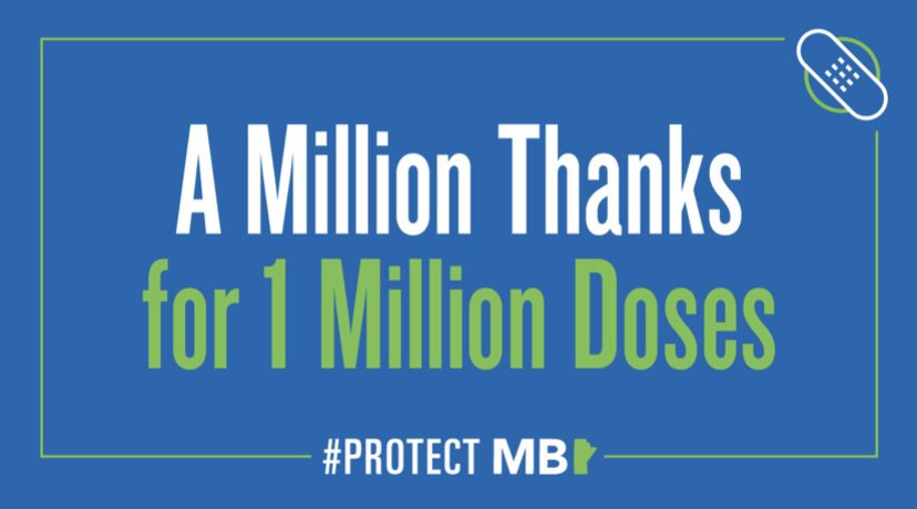 test Twitter Media - Today we have hit an exciting milestone. Over one million doses of the #COVID19 vaccine have been administered in Manitoba. We would like to thank all of the staff and volunteers who have made this possible. #ProtectMB https://t.co/IF0pyPa8a2 https://t.co/U4MnIeSldC