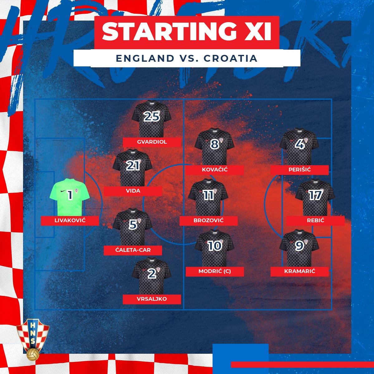 🔥 #CRO starting lineup! 🔥  #BeProud #EURO2020 #ENGCRO #Family #Vatreni https://t.co/tyhZrxuXRu