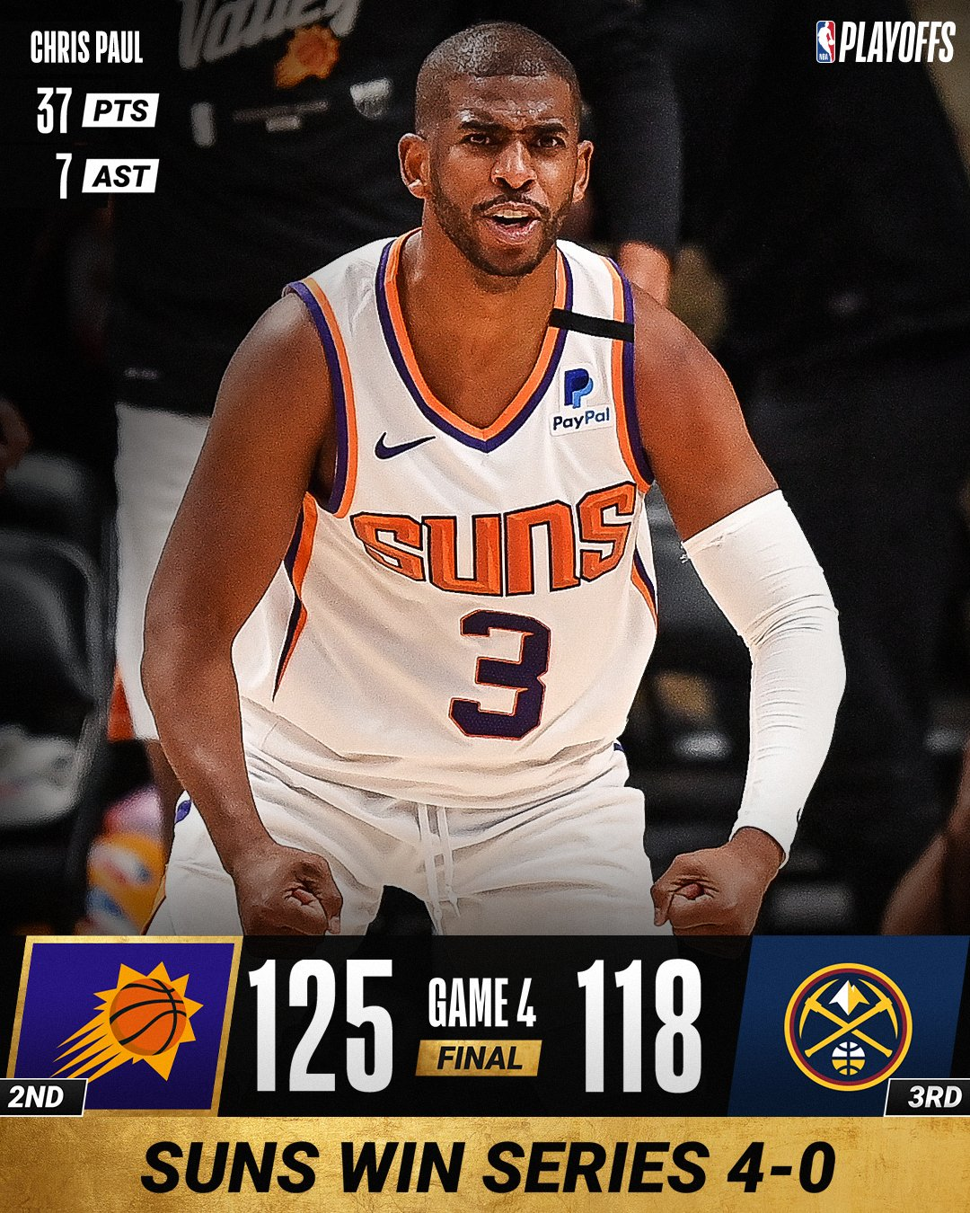Chris Paul goes off for 37 points on 14-19 shooting in Game 4 to lead the @Suns to the #NBAWCF presented by AT&T! #ThatsGame   Devin Booker: 34 PTS, 11 REB Jae Crowder: 9 PTS, 10 REB, 4 BLK https://t.co/ZrRRMs9GW9