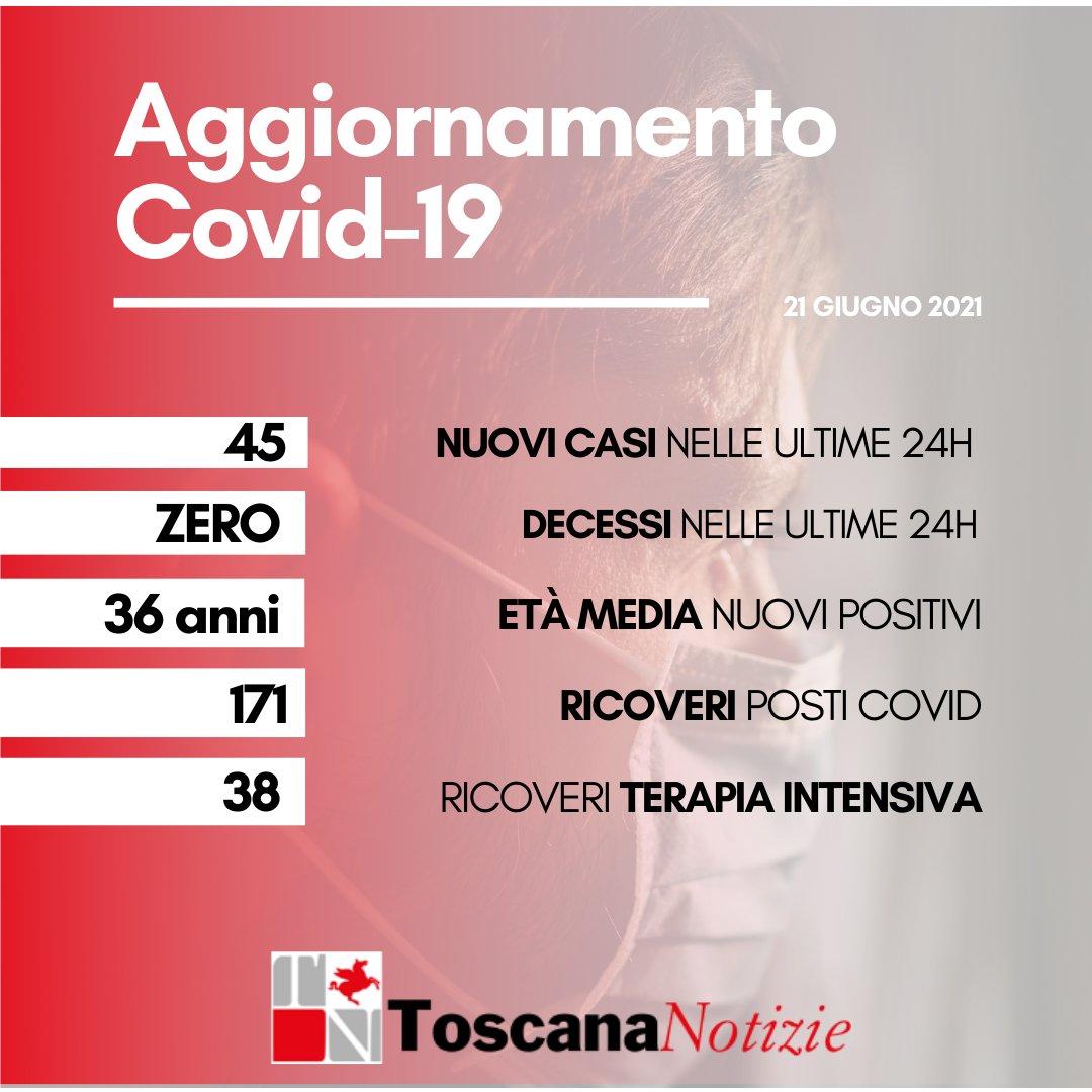 Toscana Notizie